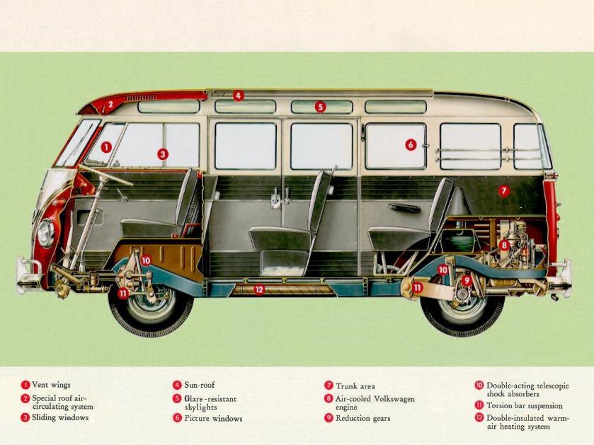 Volkswagen-Type-2-Kombi-Van