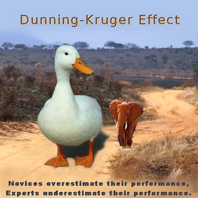 dunning-kruger-effect-640px