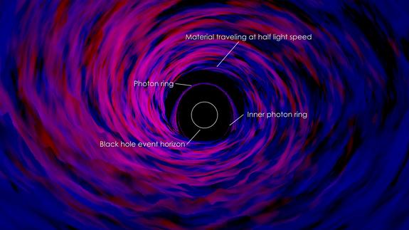 Black_Hole_Sim_Labeled