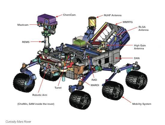 7fb7d-curiosity_nasa